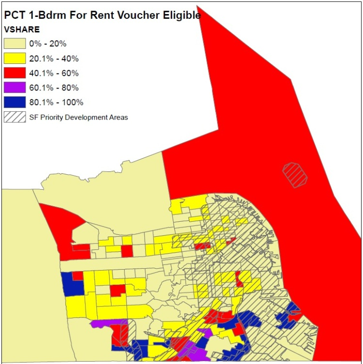 Share of 1-Bedroom Listings Eligible for Vouchers, By Tract